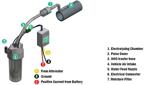 HHO generator diagram.jpg